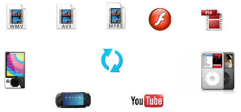 Use Samsung Infuse 4G video converter to rip DVD movies and convert video formats