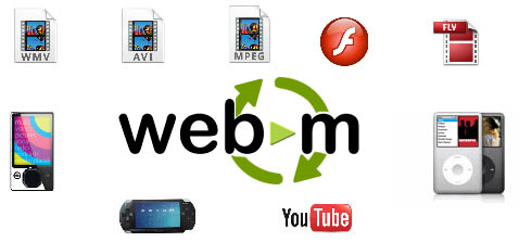 Convert videos for Motorola Atrix 4G to WebM